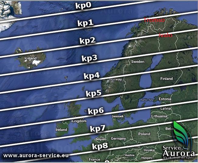 KP Index.png